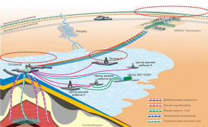 Прогноз по добыче нефти в Казахстане на 2017 г увеличен до 85 млн тонн